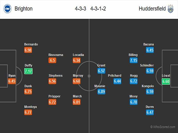 Nhận định Brighton vs Huddersfield, 22h00 ngày 2/3