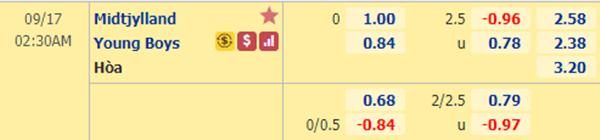 Tỷ lệ bóng đá giữa Midtjylland vs Young Boys