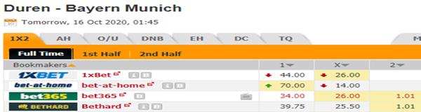 Kèo bóng đá hôm nay giữa Duren vs Bayern Munich