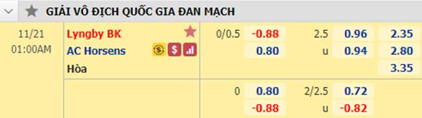 Kèo bóng đá giữa Lyngby vs Horsens