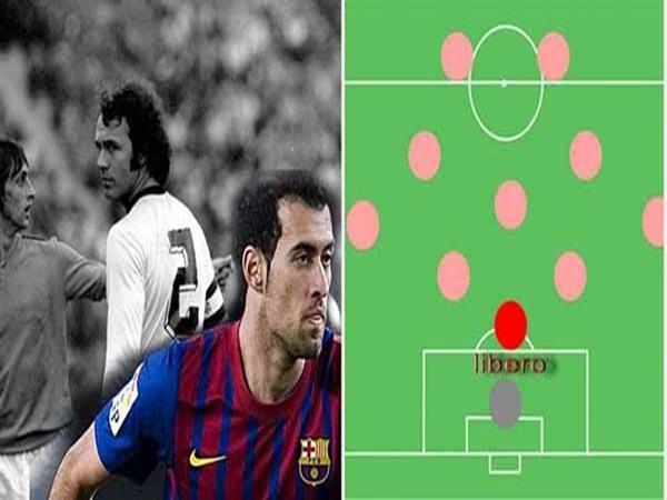 Libero trong bóng đá và vai trò của Libero như thế nào?